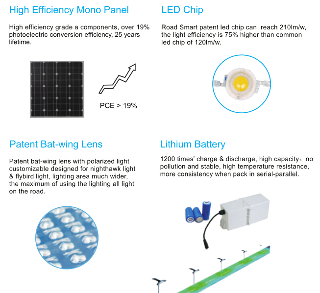 210lm/W Solar Powered Led Street Lights , Led Solar Street Light With Motion Sensor
