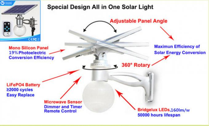 Remote Control All In One Solar Led Street Light With Panel Angle Adjustable