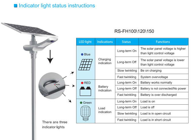 50W 9300lm Outdoor Solar Panel Street Lights System 6000K CCT With Lithium Battery