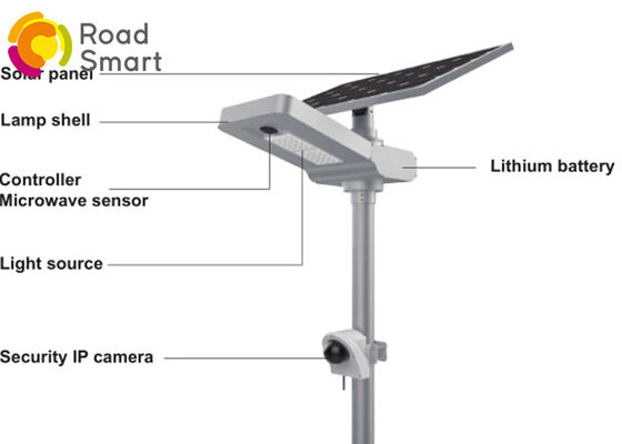 China 4200lm IP65 LED Solar Street Light With Camera LiFePO4 Battery Inbuilt distributor